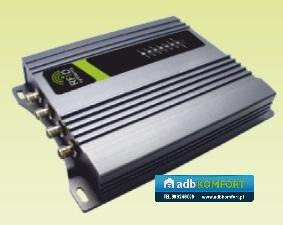 Wielokanałowy kontroler R640